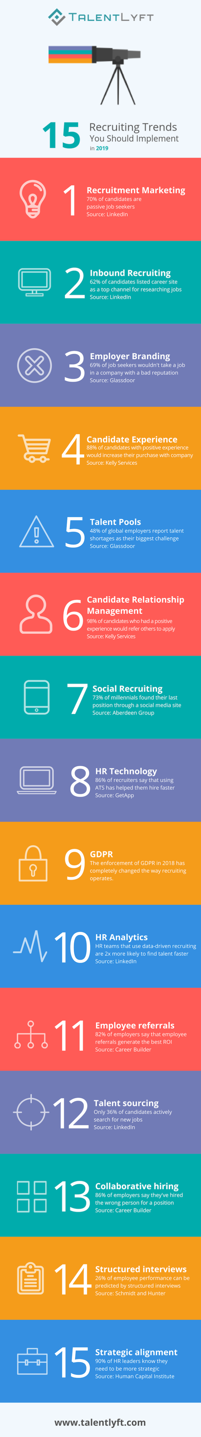 talent Lyft infographic